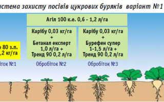 Вензар 80 описание, отзывы агрономов