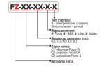 Культиваторы Forza (мотокультиваторы Форза)